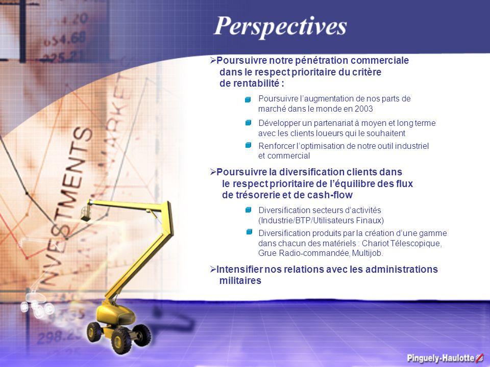 Poursuivre notre pénétration commerciale dans le respect prioritaire du critère de rentabilité : Poursuivre laugmentation de nos parts de marché dans