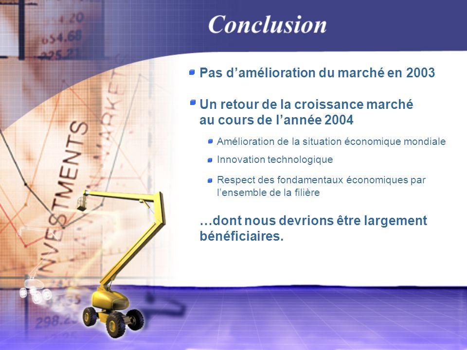 Pas damélioration du marché en 2003 Un retour de la croissance marché au cours de lannée 2004 Amélioration de la situation économique mondiale Innovat