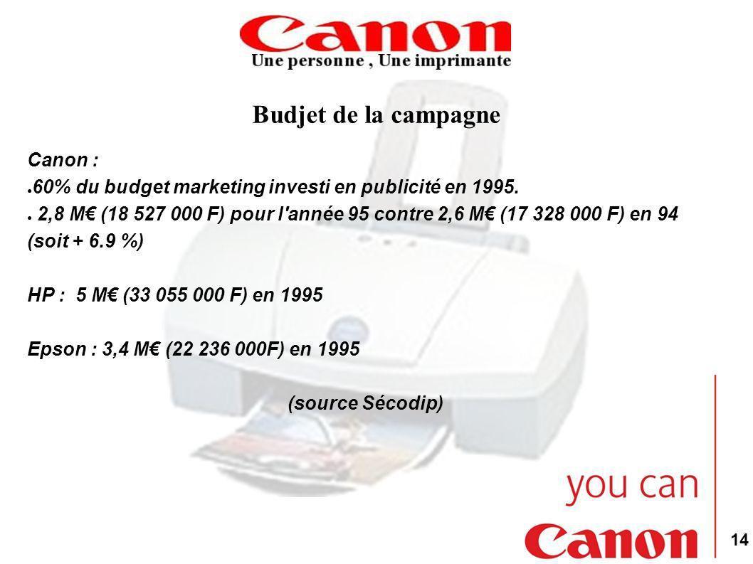 14 Budjet de la campagne Canon : 60% du budget marketing investi en publicité en 1995. 2,8 M (18 527 000 F) pour l'année 95 contre 2,6 M (17 328 000 F