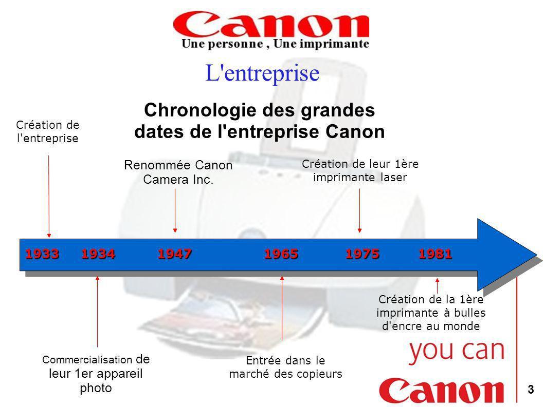 3 1933 1934 1947 1965 1975 1981 Création de l'entreprise Commercialisation de leur 1er appareil photo Renommée Canon Camera Inc. Entrée dans le marché