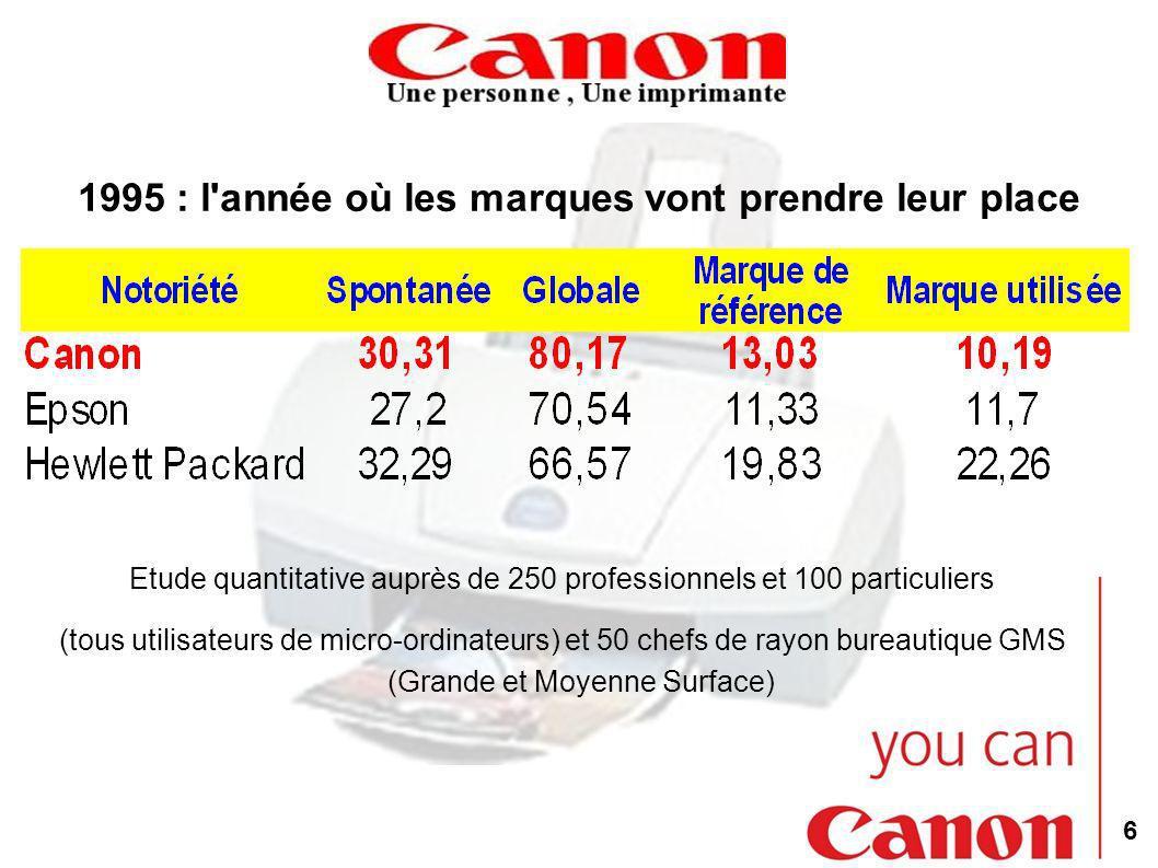 7 La démarche markerting et commerciale Imposer Canon comme la marque de référence du mass-market .