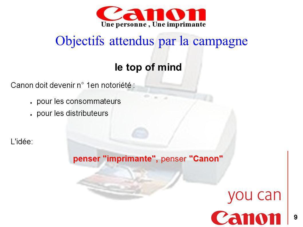 9 Objectifs attendus par la campagne le top of mind Canon doit devenir n° 1en notoriété : pour les consommateurs pour les distributeurs L idée: penser imprimante , penser Canon