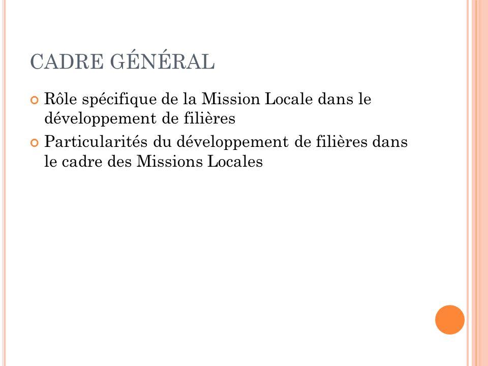 CADRE GÉNÉRAL Rôle spécifique de la Mission Locale dans le développement de filières Particularités du développement de filières dans le cadre des Mis