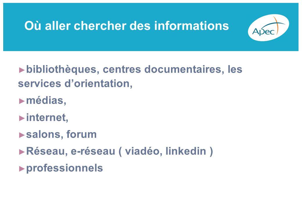 Où aller chercher des informations bibliothèques, centres documentaires, les services dorientation, médias, internet, salons, forum Réseau, e-réseau ( viadéo, linkedin ) professionnels