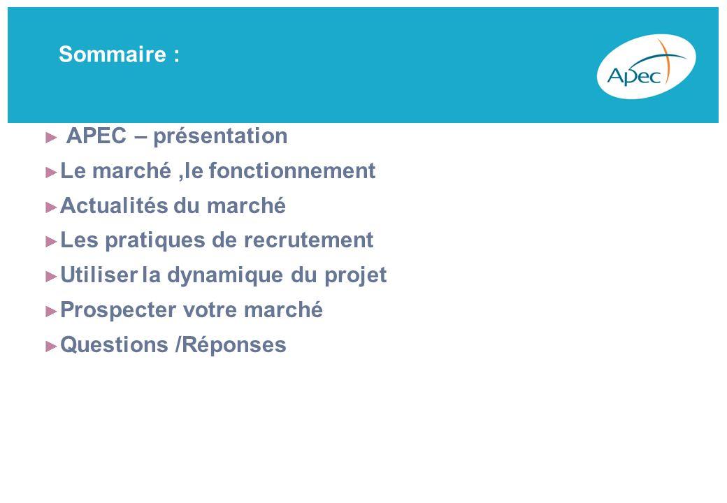 Sommaire : APEC – présentation Le marché,le fonctionnement Actualités du marché Les pratiques de recrutement Utiliser la dynamique du projet Prospecter votre marché Questions /Réponses