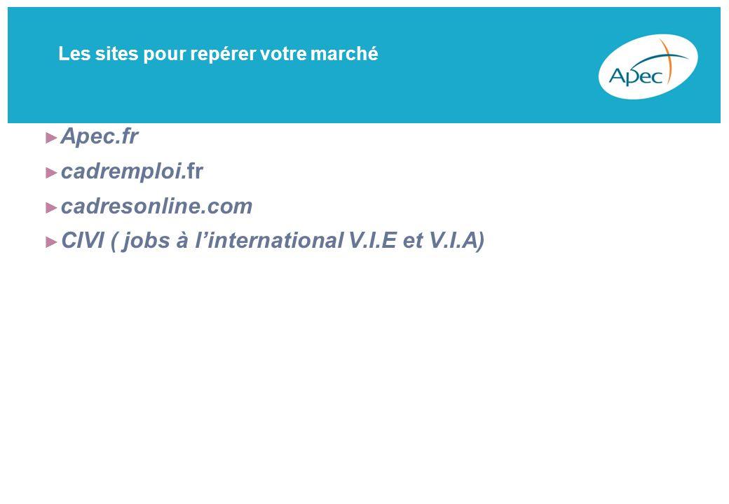 Les sites pour repérer votre marché Apec.fr cadremploi.fr cadresonline.com CIVI ( jobs à linternational V.I.E et V.I.A)
