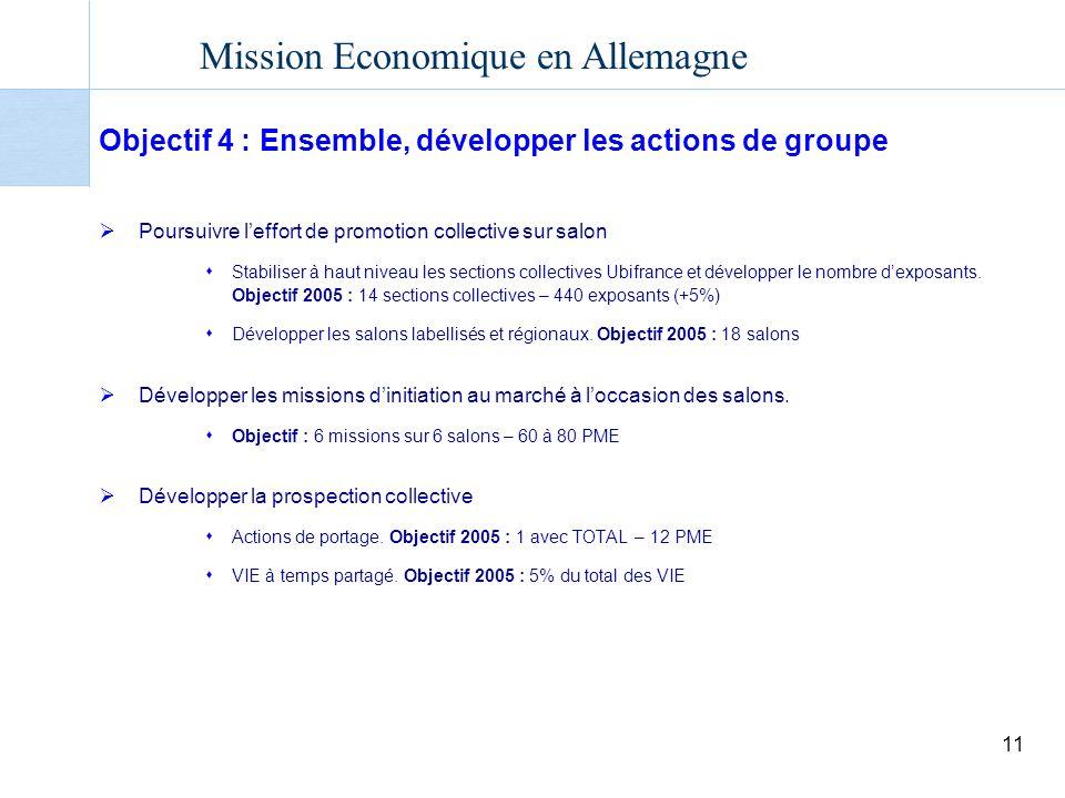 Mission Economique en Allemagne 11 Objectif 4 : Ensemble, développer les actions de groupe Poursuivre leffort de promotion collective sur salon Stabiliser à haut niveau les sections collectives Ubifrance et développer le nombre dexposants.