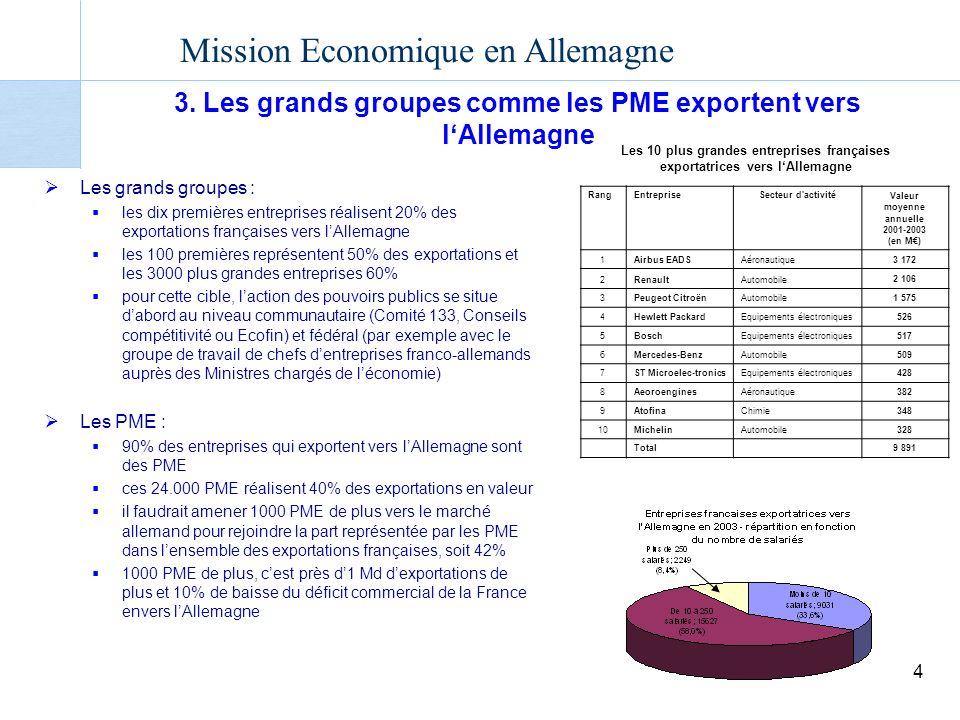 Mission Economique en Allemagne 4 3.