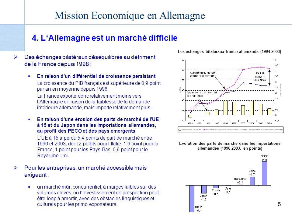 Mission Economique en Allemagne 5 4.