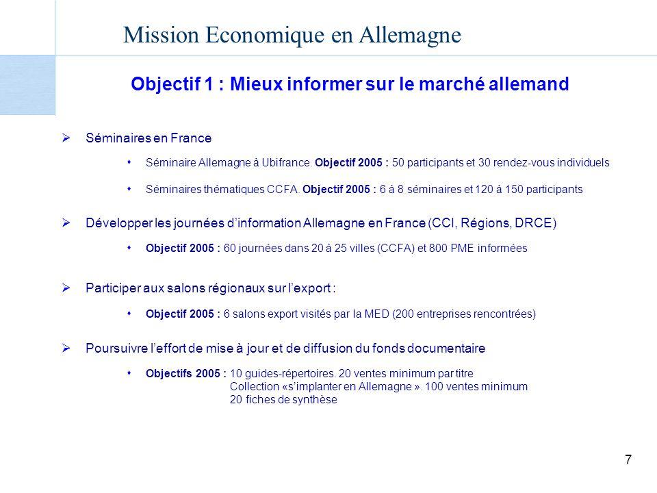 Mission Economique en Allemagne 7 Objectif 1 : Mieux informer sur le marché allemand Séminaires en France Séminaire Allemagne à Ubifrance.