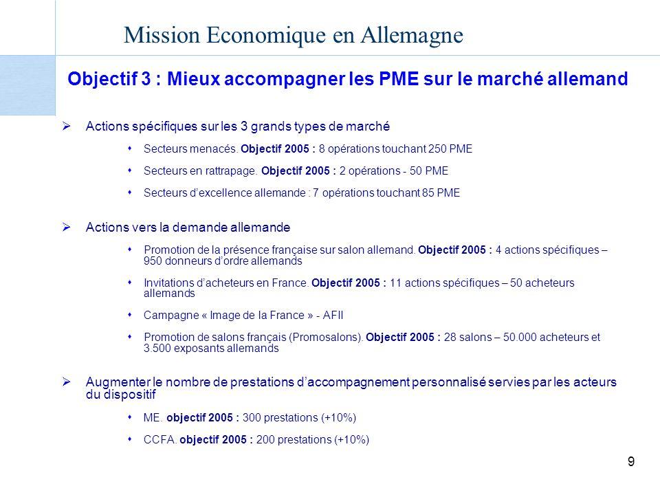 Mission Economique en Allemagne 9 Objectif 3 : Mieux accompagner les PME sur le marché allemand Actions spécifiques sur les 3 grands types de marché Secteurs menacés.