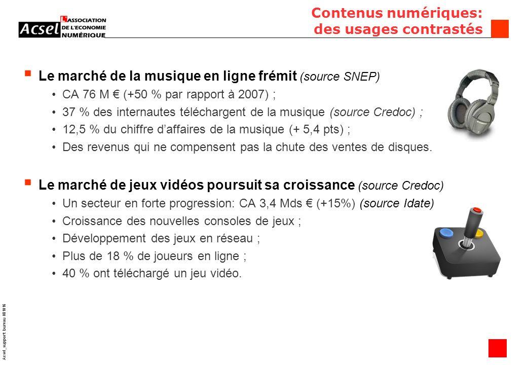 12 Acsel_support bureau 081016 Contenus numériques: des usages contrastés Le marché de la musique en ligne frémit (source SNEP) CA 76 M (+50 % par rapport à 2007) ; 37 % des internautes téléchargent de la musique (source Credoc) ; 12,5 % du chiffre daffaires de la musique (+ 5,4 pts) ; Des revenus qui ne compensent pas la chute des ventes de disques.