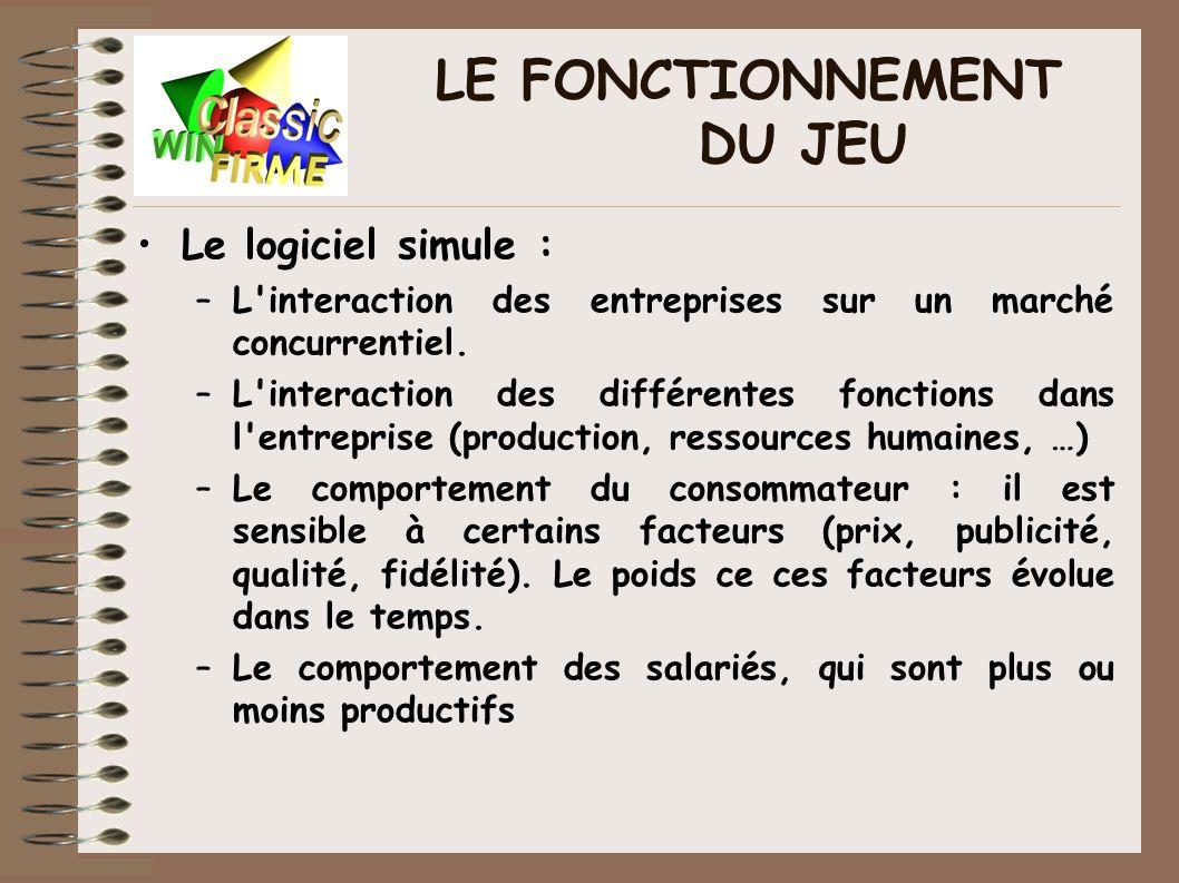 LE FONCTIONNEMENT DU JEU Le logiciel simule : –L'interaction des entreprises sur un marché concurrentiel. –L'interaction des différentes fonctions dan