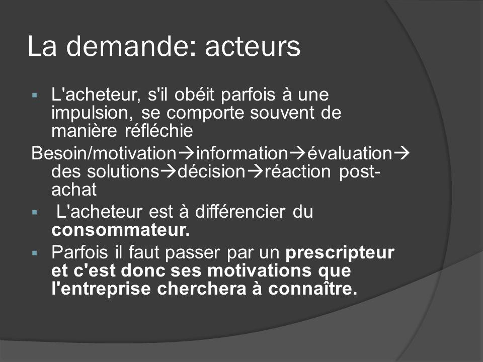 La demande: acteurs L'acheteur, s'il obéit parfois à une impulsion, se comporte souvent de manière réfléchie Besoin/motivation information évaluation