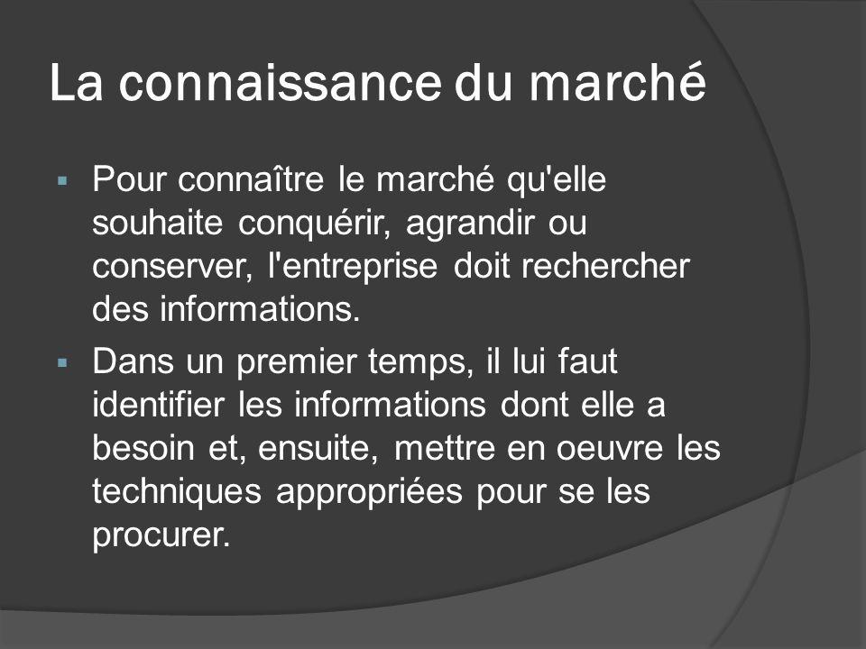 La connaissance du marché Pour connaître le marché qu'elle souhaite conquérir, agrandir ou conserver, l'entreprise doit rechercher des informations. D