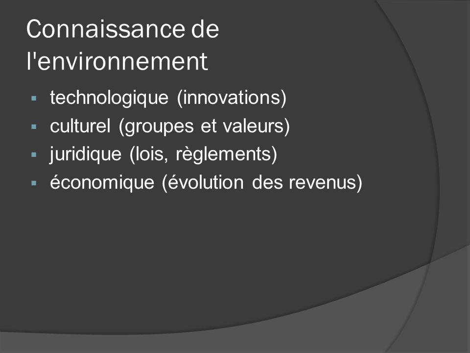 Connaissance de l'environnement technologique (innovations) culturel (groupes et valeurs) juridique (lois, règlements) économique (évolution des reven
