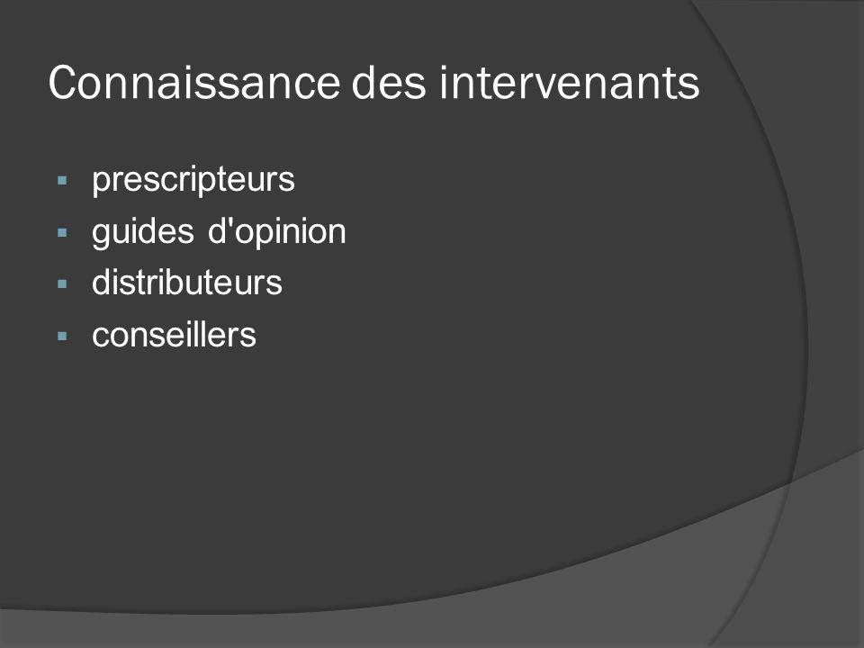 Connaissance des intervenants prescripteurs guides d'opinion distributeurs conseillers