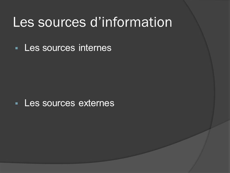 Les sources dinformation Les sources internes Les sources externes
