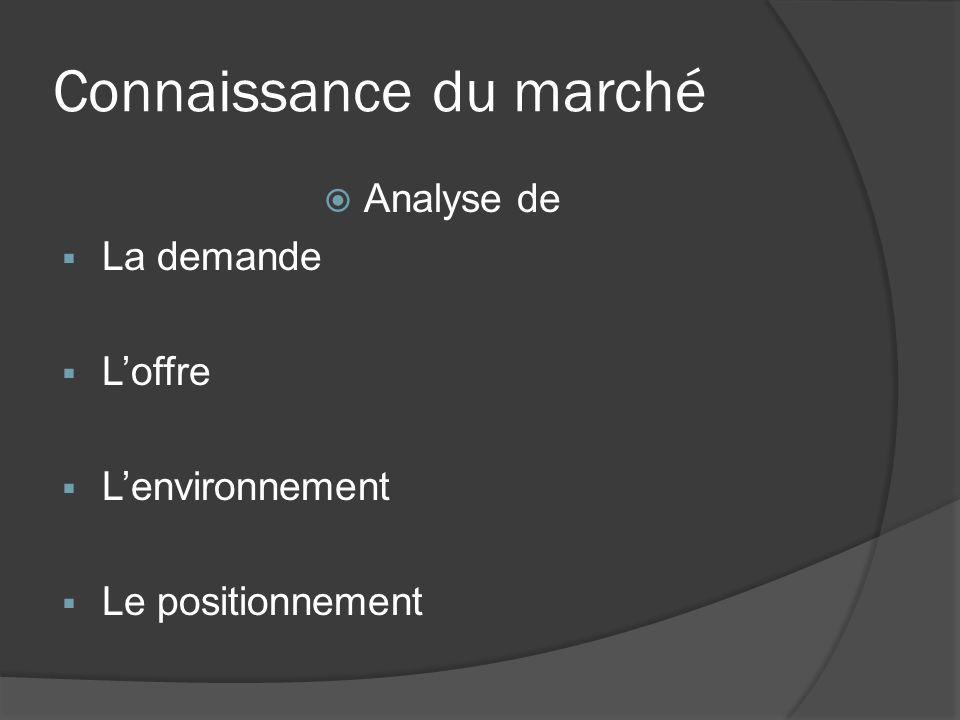 Connaissance du marché Analyse de La demande Loffre Lenvironnement Le positionnement