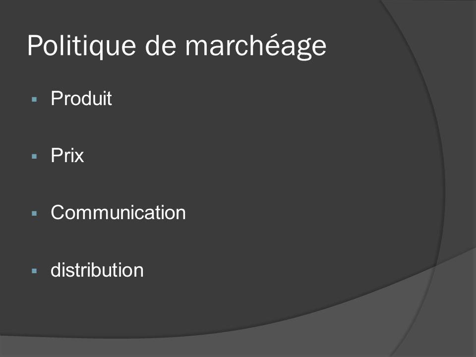 Politique de marchéage Produit Prix Communication distribution