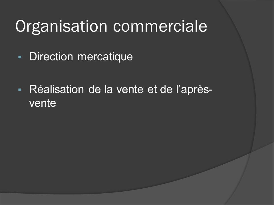 Organisation commerciale Direction mercatique Réalisation de la vente et de laprès- vente