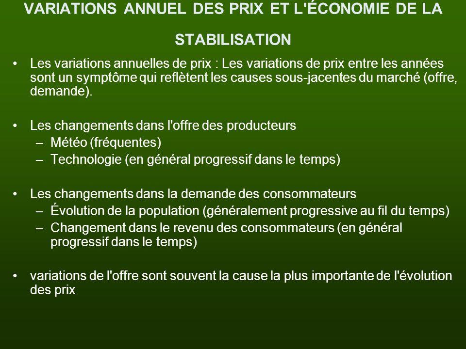 VARIATIONS ANNUEL DES PRIX ET L'ÉCONOMIE DE LA STABILISATION Les variations annuelles de prix : Les variations de prix entre les années sont un symptô