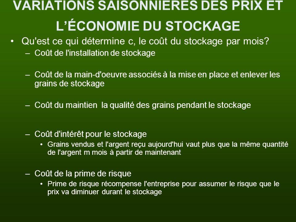 VARIATIONS SAISONNIÈRES DES PRIX ET LE COÛT DU STOCKAGE