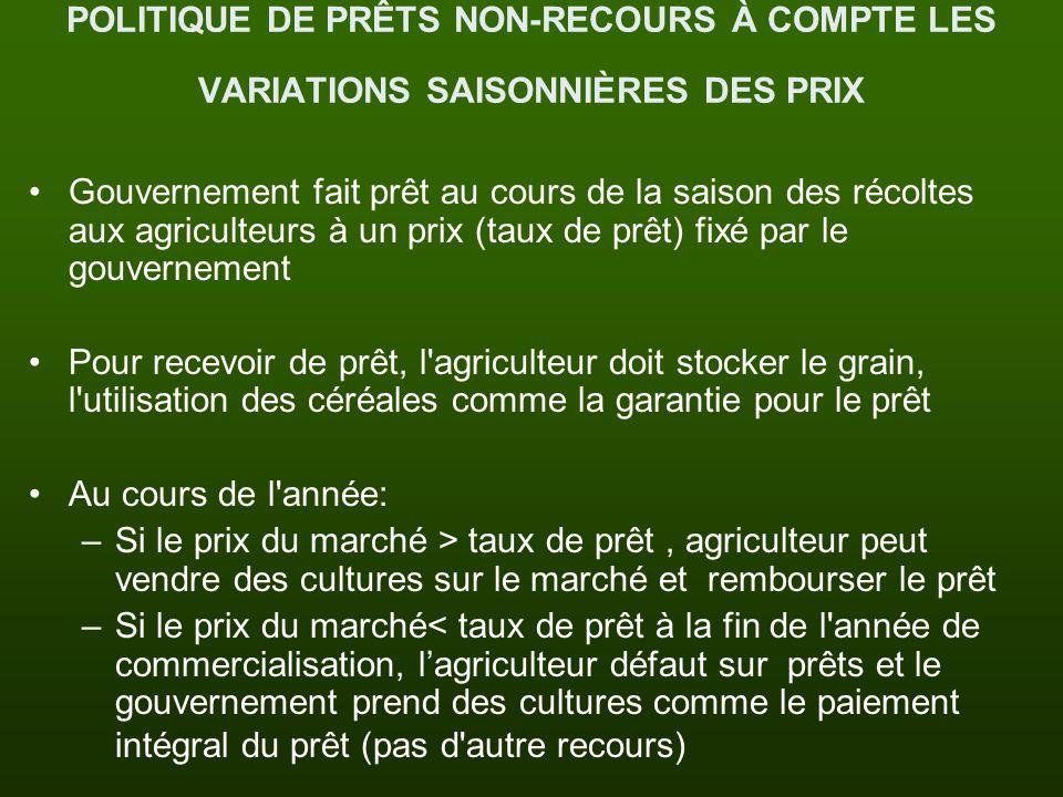 POLITIQUE DE PRÊTS NON-RECOURS À COMPTE LES VARIATIONS SAISONNIÈRES DES PRIX Gouvernement fait prêt au cours de la saison des récoltes aux agriculteur