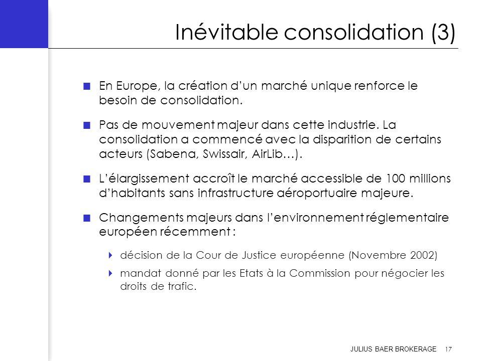 JULIUS BAER BROKERAGE 17 Inévitable consolidation (3) En Europe, la création dun marché unique renforce le besoin de consolidation. Pas de mouvement m