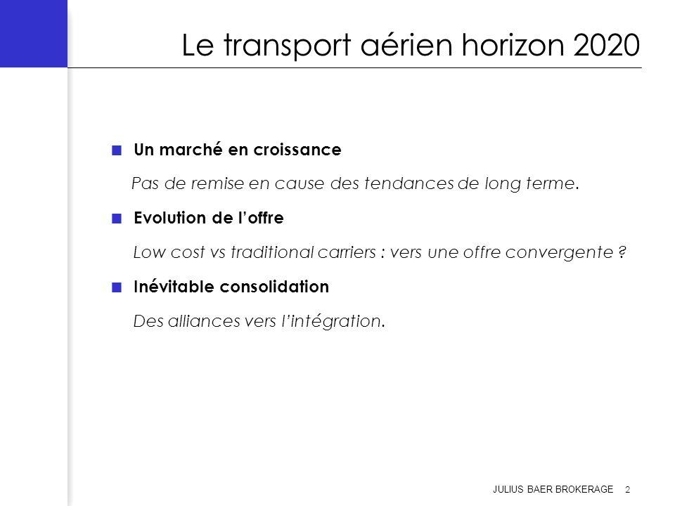 JULIUS BAER BROKERAGE 13 Evolution de loffre (4) Lenjeu essentiel pour les compagnies traditionnelles est la préservation du trafic long courrier (plus de 50% de leurs capacités) qui constitue le cœur de leur rentabilité.