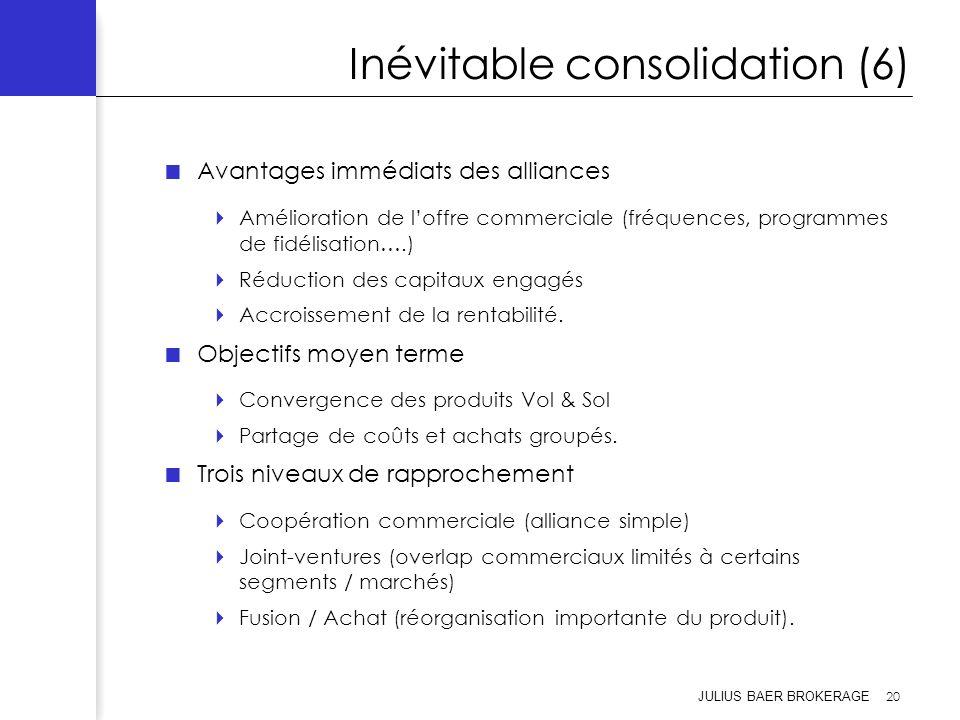 JULIUS BAER BROKERAGE 20 Inévitable consolidation (6) Avantages immédiats des alliances Amélioration de loffre commerciale (fréquences, programmes de