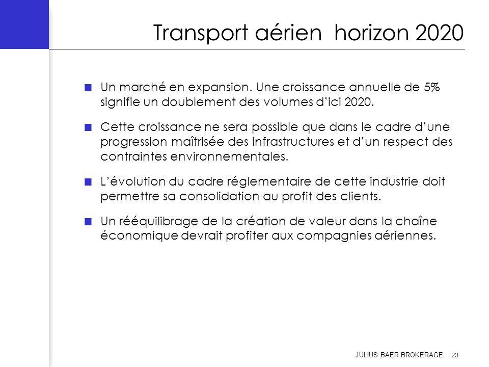 JULIUS BAER BROKERAGE 23 Transport aérien horizon 2020 Un marché en expansion. Une croissance annuelle de 5% signifie un doublement des volumes dici 2