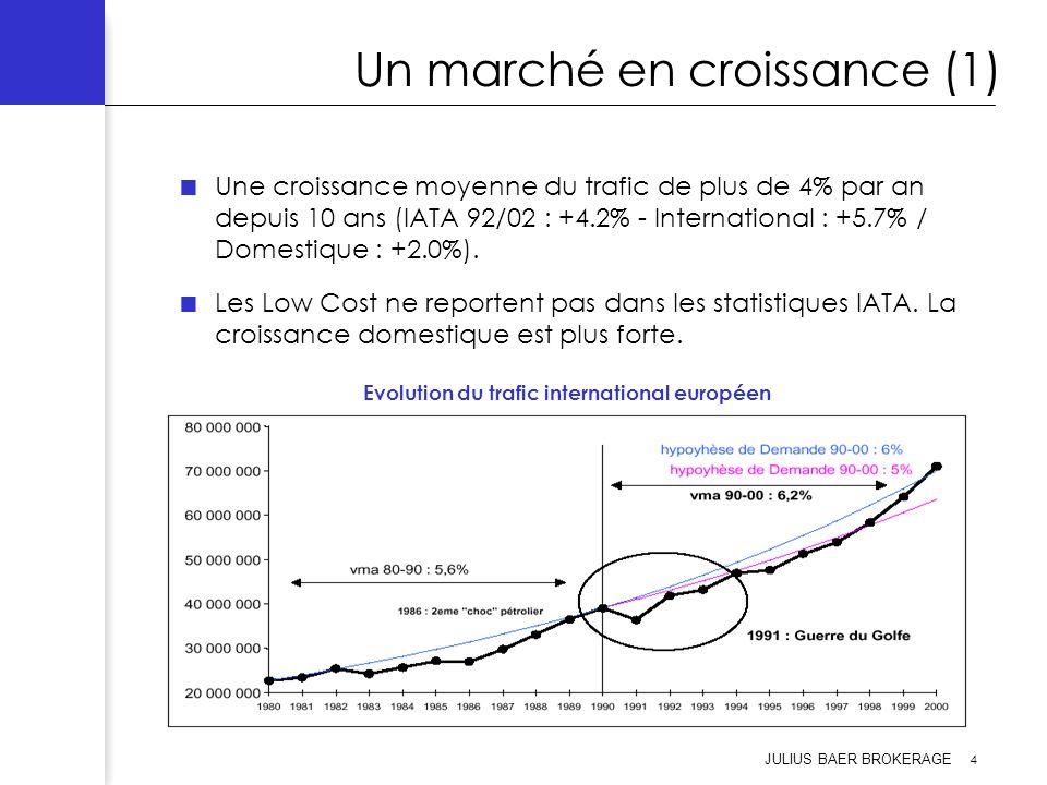 JULIUS BAER BROKERAGE 4 Un marché en croissance (1) Evolution du trafic international européen Une croissance moyenne du trafic de plus de 4% par an d