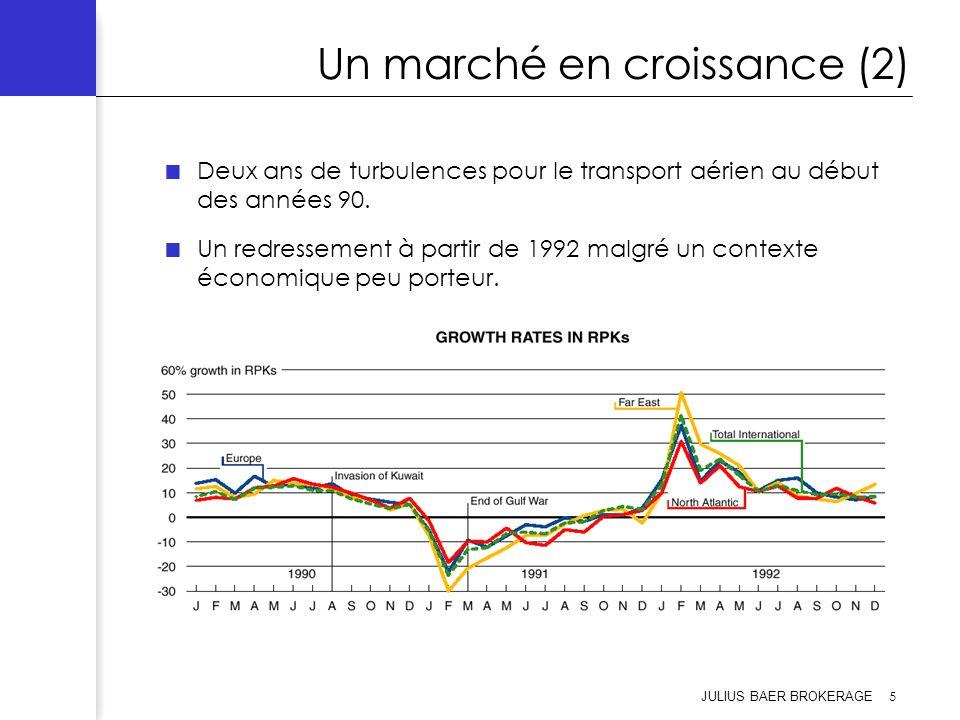 JULIUS BAER BROKERAGE 6 Un marché en croissance (3) Une baisse du trafic en 2001 de 3.9%, identique pour les routes internationales (-3.8%) et domestiques (-4.1%).