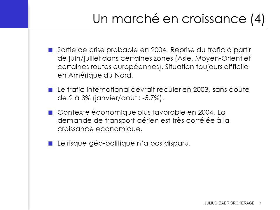 JULIUS BAER BROKERAGE 7 Un marché en croissance (4) Sortie de crise probable en 2004. Reprise du trafic à partir de juin/juillet dans certaines zones