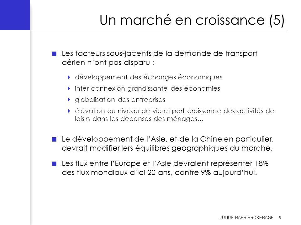 JULIUS BAER BROKERAGE 8 Un marché en croissance (5) Les facteurs sous-jacents de la demande de transport aérien nont pas disparu : développement des é