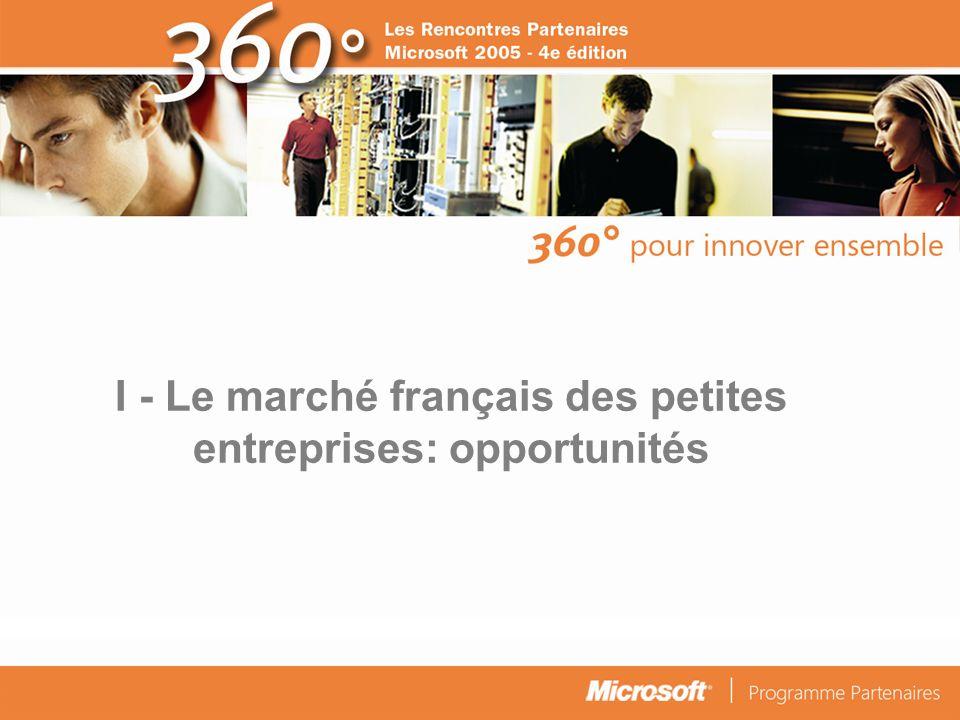 © Connect Factory 2005 – Les descriptions d opérations faites dans cette plaquette doivent être considérées comme des données confidentielles Microsoft Office 2003 éd.