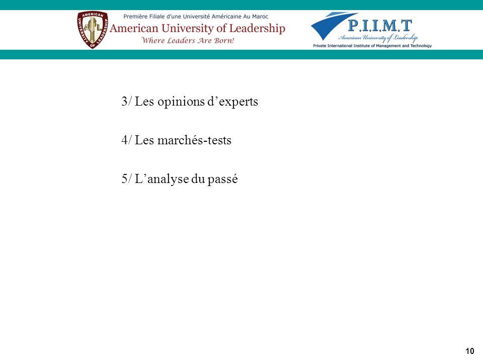10 3/ Les opinions dexperts 4/ Les marchés-tests 5/ Lanalyse du passé Critères danalyse Lanalyse critique du plan daffaires