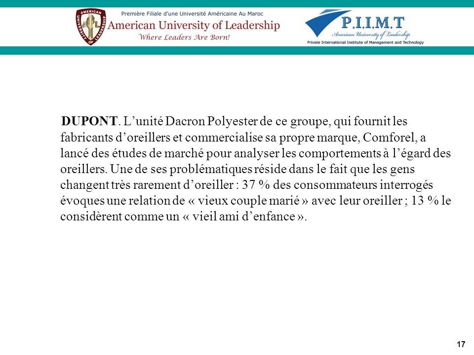 17 DUPONT. Lunité Dacron Polyester de ce groupe, qui fournit les fabricants doreillers et commercialise sa propre marque, Comforel, a lancé des études