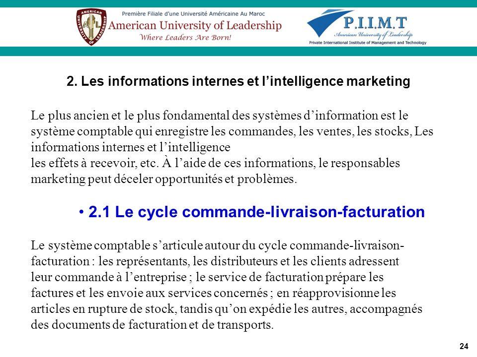 24 Critères danalyse Lanalyse critique du plan daffaires 2. Les informations internes et lintelligence marketing Le plus ancien et le plus fondamental