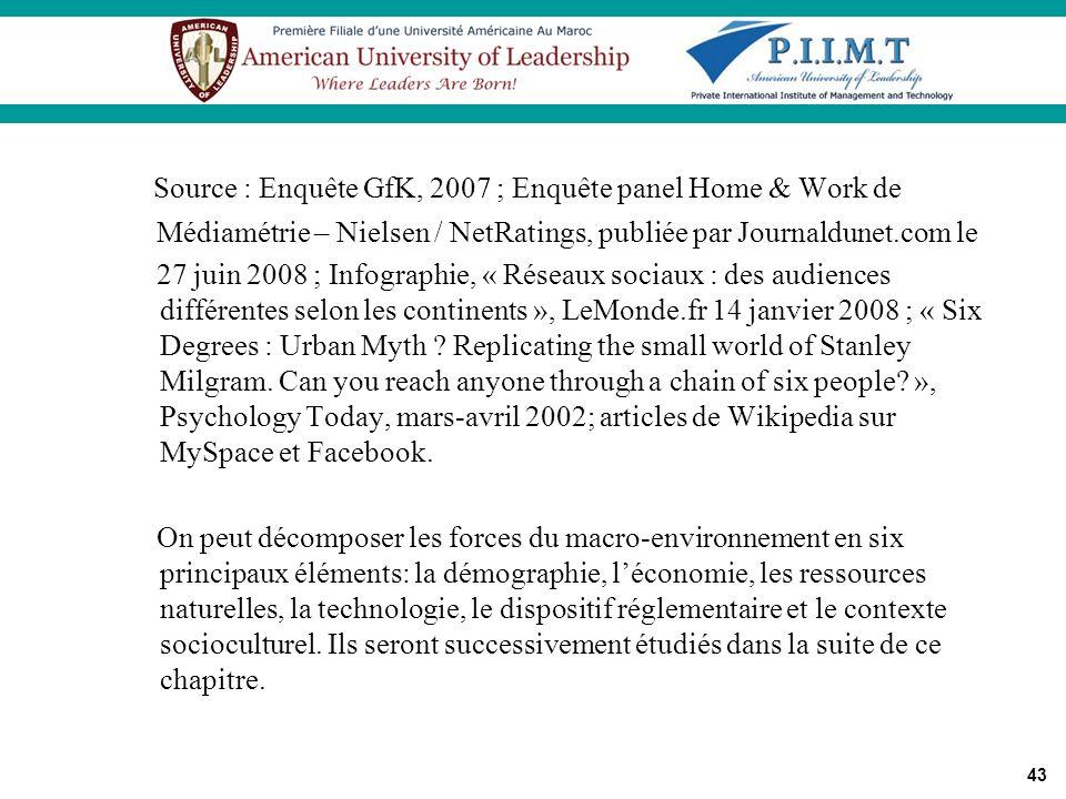 43 Source : Enquête GfK, 2007 ; Enquête panel Home & Work de Médiamétrie – Nielsen / NetRatings, publiée par Journaldunet.com le 27 juin 2008 ; Infogr