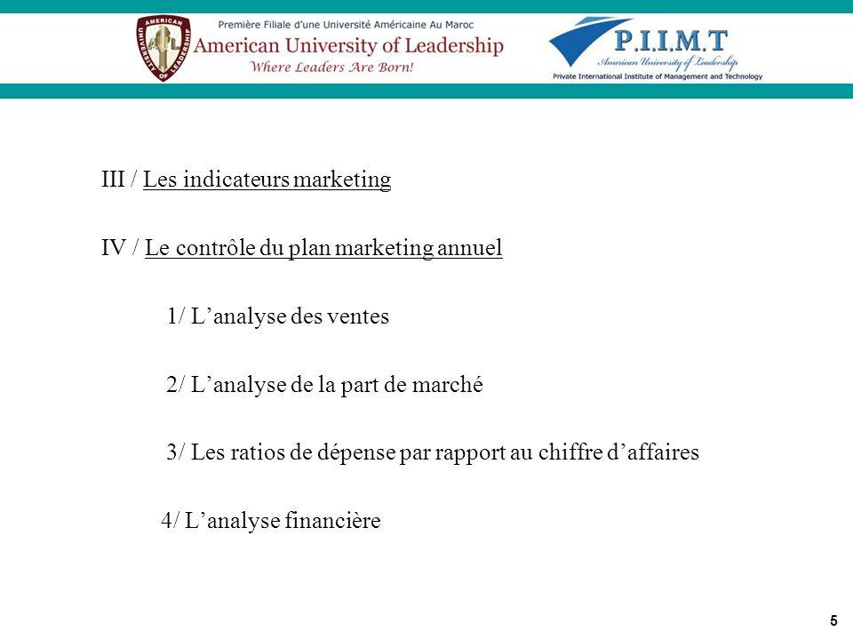 5 III / Les indicateurs marketing IV / Le contrôle du plan marketing annuel 1/ Lanalyse des ventes 2/ Lanalyse de la part de marché 3/ Les ratios de d