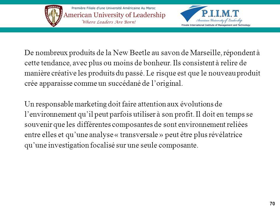 70 De nombreux produits de la New Beetle au savon de Marseille, répondent à cette tendance, avec plus ou moins de bonheur. Ils consistent à relire de