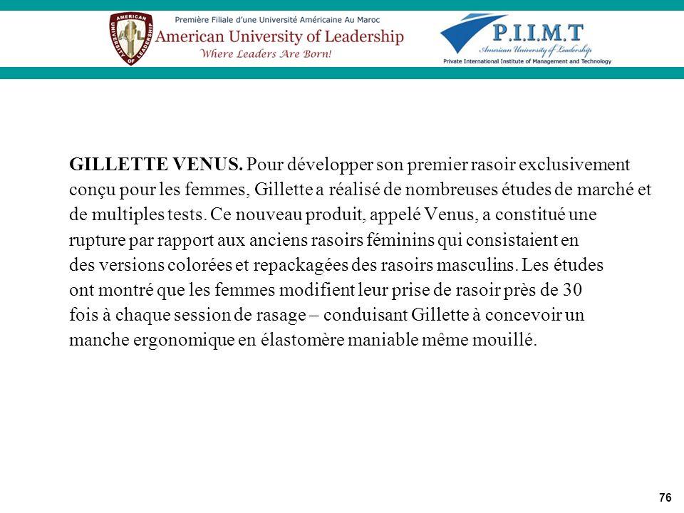 76 GILLETTE VENUS. Pour développer son premier rasoir exclusivement conçu pour les femmes, Gillette a réalisé de nombreuses études de marché et de mul