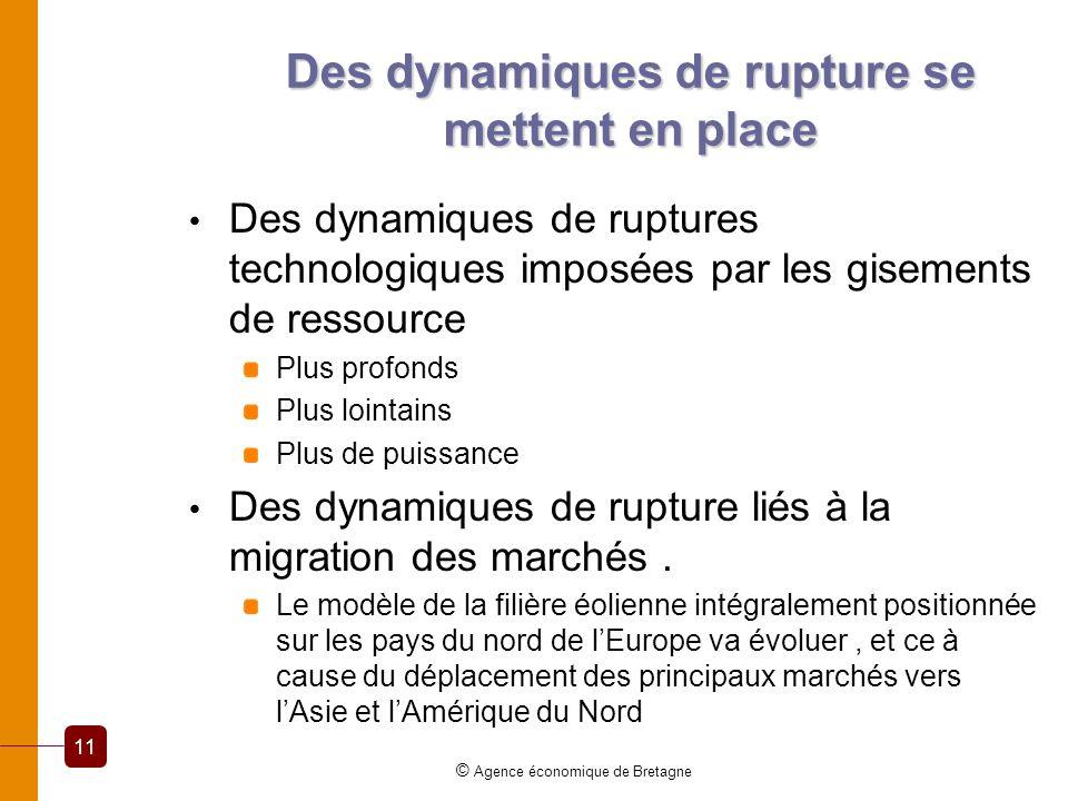 Des dynamiques de rupture se mettent en place Des dynamiques de ruptures technologiques imposées par les gisements de ressource Plus profonds Plus loi