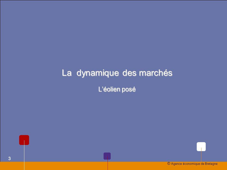 La dynamique des marchés Léolien posé © Agence économique de Bretagne 3