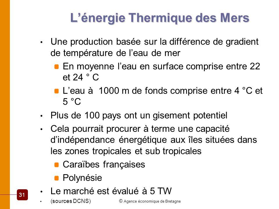 Lénergie Thermique des Mers Une production basée sur la différence de gradient de température de leau de mer En moyenne leau en surface comprise entre
