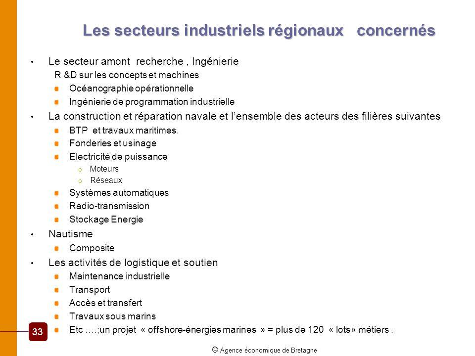 Les secteurs industriels régionaux concernés Le secteur amont recherche, Ingénierie R &D sur les concepts et machines Océanographie opérationnelle Ing