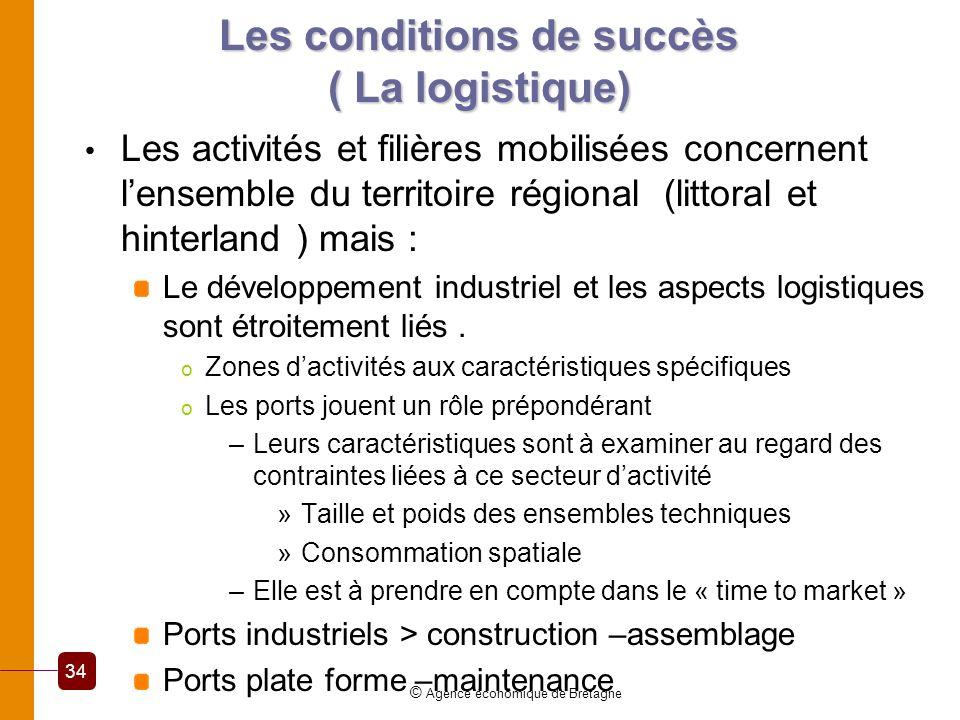 Les conditions de succès ( La logistique) Les activités et filières mobilisées concernent lensemble du territoire régional (littoral et hinterland ) m