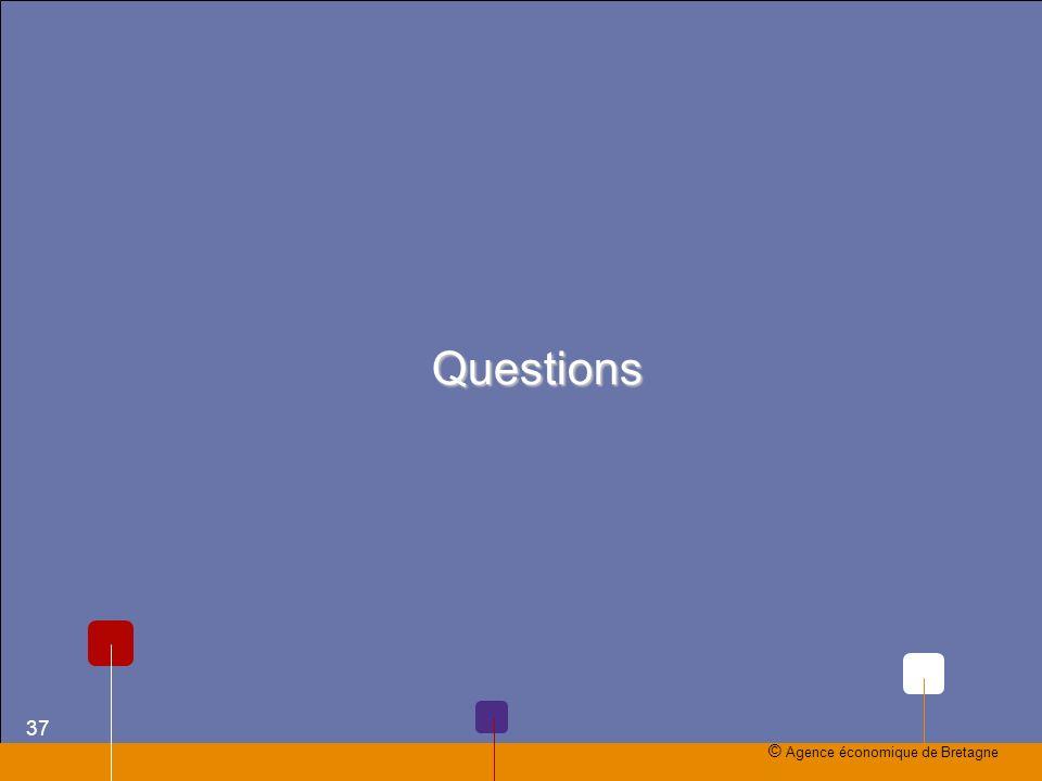 Questions © Agence économique de Bretagne 37